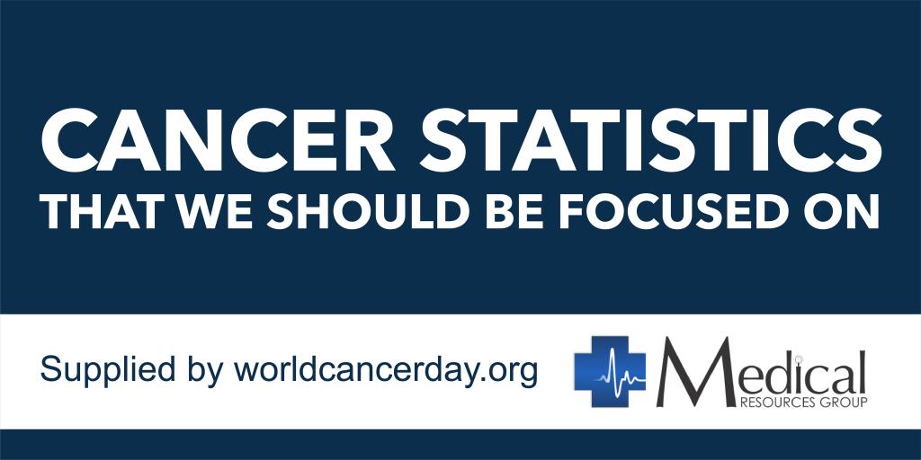 Medical Resources Cancer Statistics